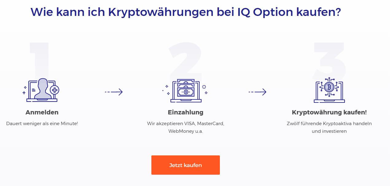 Jetzt schnell und unkompliziert Cryptowährung wie BitCoins kaufen oder Handeln bei IQoption